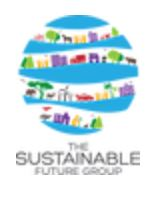 Sustainable Future Group (Private) Limited